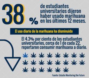 uso_marihuana_universitarios