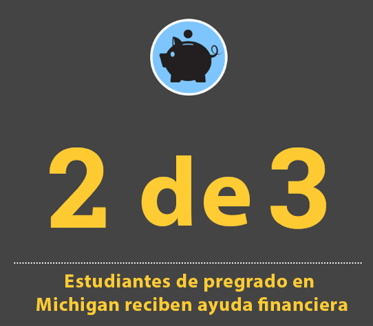 Dos de cada tres estudiantes de pregrado en Universidad de Michigan reciben ayuda financiera.